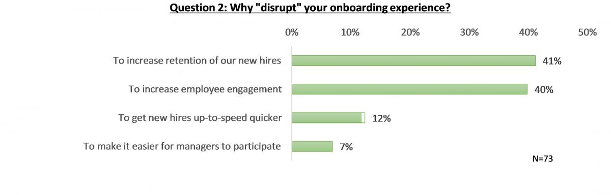 Q2 From the Gulf Coast Symposium on HR